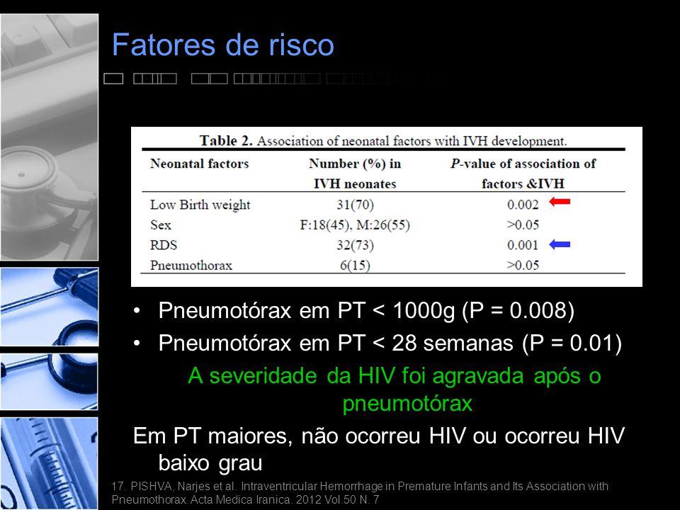 Fatores de risco •Pneumotórax em PT < 1000g (P = 0.008) •Pneumotórax em PT < 28 semanas (P = 0.01) A severidade da HIV foi agravada após o pneumotórax Em PT maiores, não ocorreu HIV ou ocorreu HIV baixo grau 17.