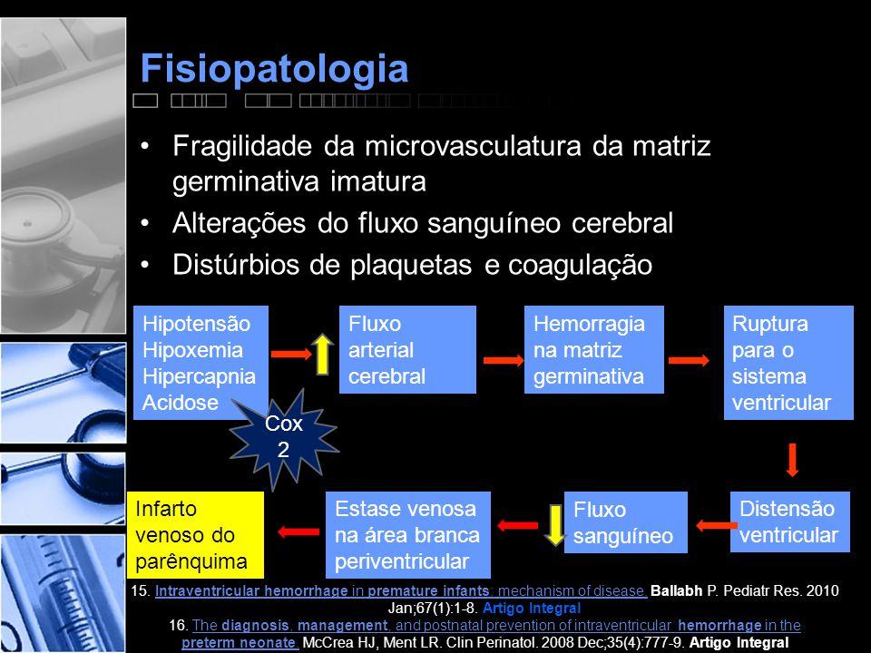 Fisiopatologia •Fragilidade da microvasculatura da matriz germinativa imatura •Alterações do fluxo sanguíneo cerebral •Distúrbios de plaquetas e coagulação Fluxo arterial cerebral Hipotensão Hipoxemia Hipercapnia Acidose Hemorragia na matriz germinativa Ruptura para o sistema ventricular Distensão ventricular Fluxo sanguíneo Estase venosa na área branca periventricular Infarto venoso do parênquima Cox 2 15.