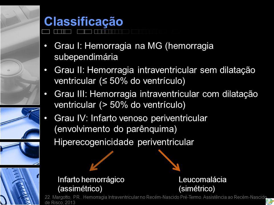 Classificação •Grau I: Hemorragia na MG (hemorragia subependimária •Grau II: Hemorragia intraventricular sem dilatação ventricular (≤ 50% do ventrículo) •Grau III: Hemorragia intraventricular com dilatação ventricular (> 50% do ventrículo) •Grau IV: Infarto venoso periventricular (envolvimento do parênquima) Hiperecogenicidade periventricular Infarto hemorrágico (assimétrico) Leucomalácia (simétrico) 22.