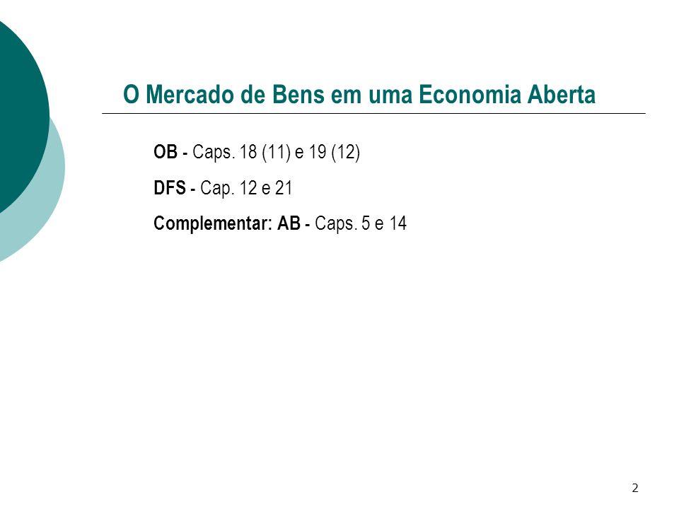 2 O Mercado de Bens em uma Economia Aberta 1. OB - Caps. 18 (11) e 19 (12) 2. DFS - Cap. 12 e 21 3. Complementar: AB - Caps. 5 e 14