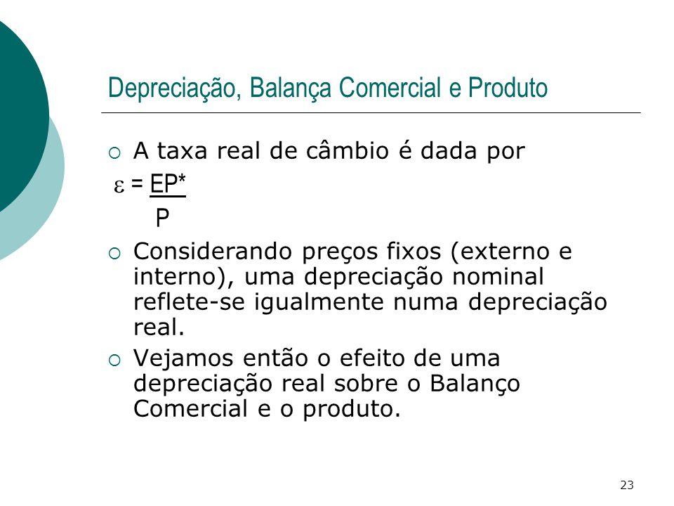 23 Depreciação, Balança Comercial e Produto  A taxa real de câmbio é dada por  = EP* P  Considerando preços fixos (externo e interno), uma deprecia