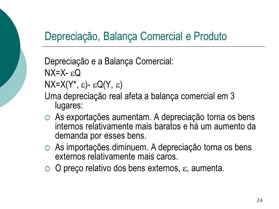 24 Depreciação, Balança Comercial e Produto Depreciação e a Balança Comercial: NX=X-  Q NX=X(Y*,  )-  Q(Y,  ) Uma depreciação real afeta a balança