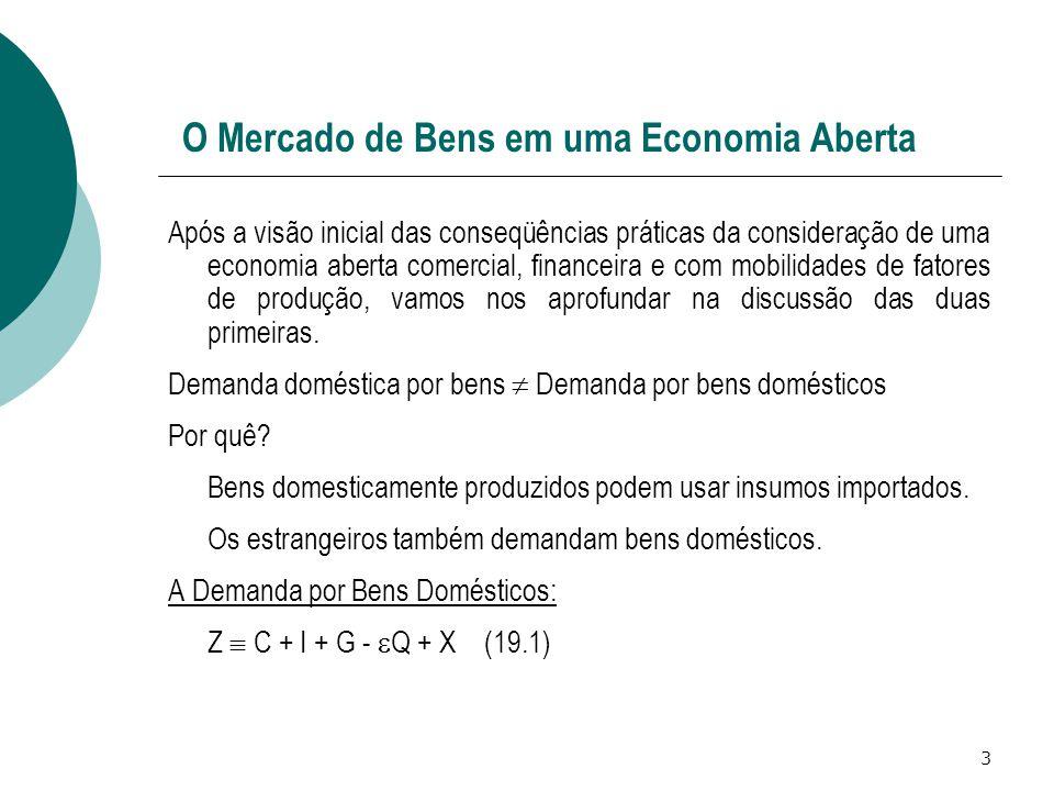 4 O Mercado de Bens em uma Economia Aberta Temos que fazer dois ajustes na demanda doméstica por bens para chegarmos na demanda por bens domésticos: 1) Temos que subtrair as importações.