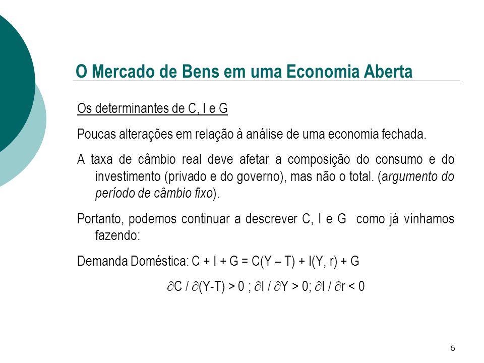 7 O Mercado de Bens em uma Economia Aberta Os determinantes das Importações (Q): - Demanda Doméstica:  Q/  Y > 0 - Taxa de Câmbio Real:  Q/  < 0 Q = Q(Y,  ) (+, -) Os determinantes das Exportações (X): As exportações de um país são as importações de outros países.