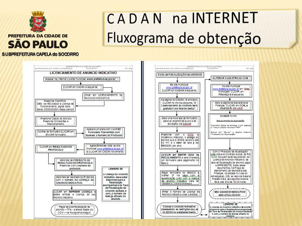 SUBPREFEITURA CAPELA do SOCORRO