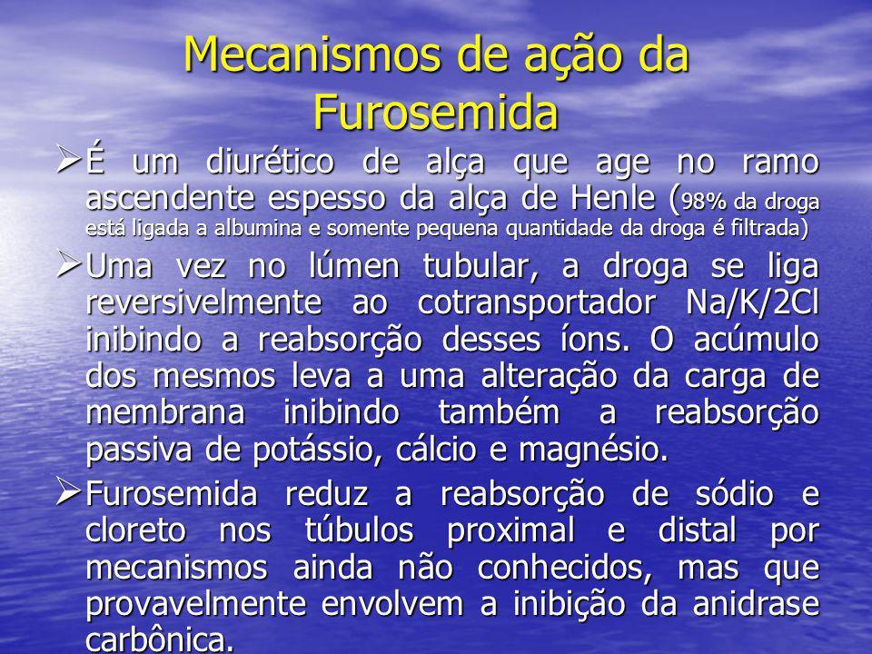 Mecanismos de ação da Furosemida  É um diurético de alça que age no ramo ascendente espesso da alça de Henle ( 98% da droga está ligada a albumina e