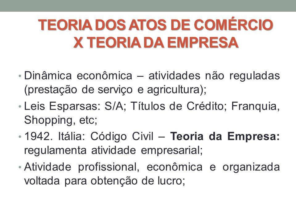 TEORIA DOS ATOS DE COMÉRCIO X TEORIA DA EMPRESA • Dinâmica econômica – atividades não reguladas (prestação de serviço e agricultura); • Leis Esparsas: