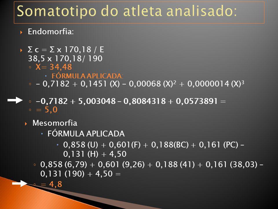 Somatotipo do atleta analisado:  Endomorfia:  Ʃ c = Ʃ x 170,18 / E 38,5 x 170,18/ 190 ◦ X= 34,48  FÓRMULA APLICADA: ◦ - 0,7182 + 0,1451 (X) - 0,000