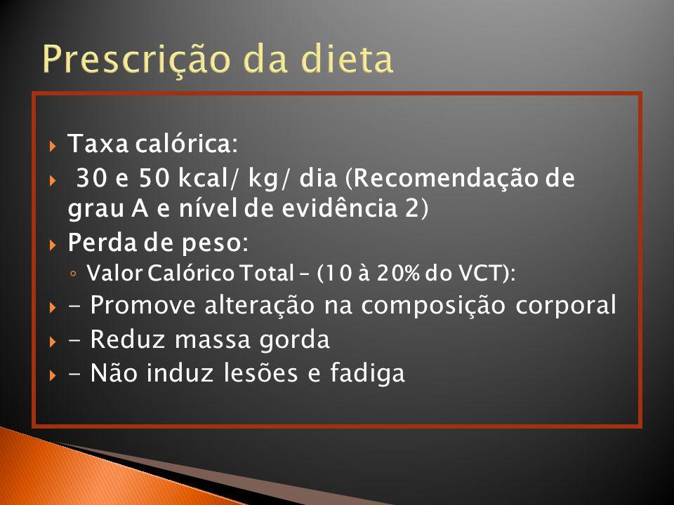 Prescrição da dieta  Taxa calórica:  30 e 50 kcal/ kg/ dia (Recomendação de grau A e nível de evidência 2)  Perda de peso: ◦ Valor Calórico Total –
