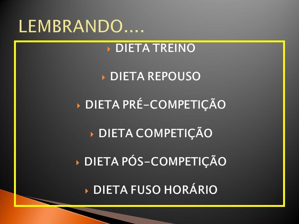 LEMBRANDO....  DIETA TREINO  DIETA REPOUSO  DIETA PRÉ-COMPETIÇÃO  DIETA COMPETIÇÃO  DIETA PÓS-COMPETIÇÃO  DIETA FUSO HORÁRIO
