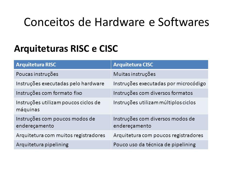 Conceitos de Hardware e Softwares Arquiteturas RISC e CISC Arquitetura RISCArquitetura CISC Poucas instruçõesMuitas instruções Instruções executadas p