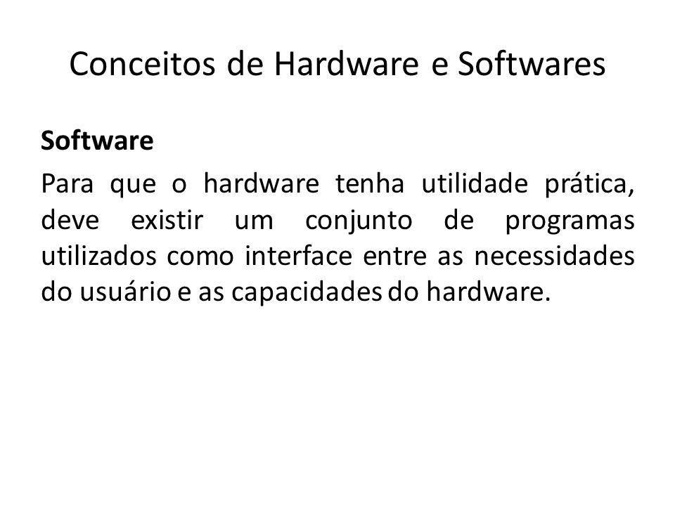 Conceitos de Hardware e Softwares Software Para que o hardware tenha utilidade prática, deve existir um conjunto de programas utilizados como interfac