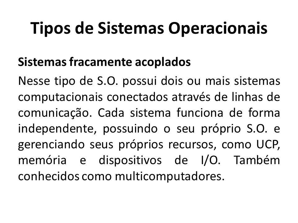 Tipos de Sistemas Operacionais Sistemas fracamente acoplados Nesse tipo de S.O. possui dois ou mais sistemas computacionais conectados através de linh