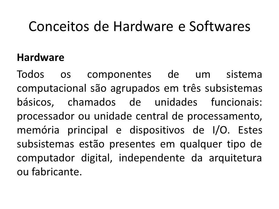 Conceitos de Hardware e Softwares Hardware Todos os componentes de um sistema computacional são agrupados em três subsistemas básicos, chamados de uni