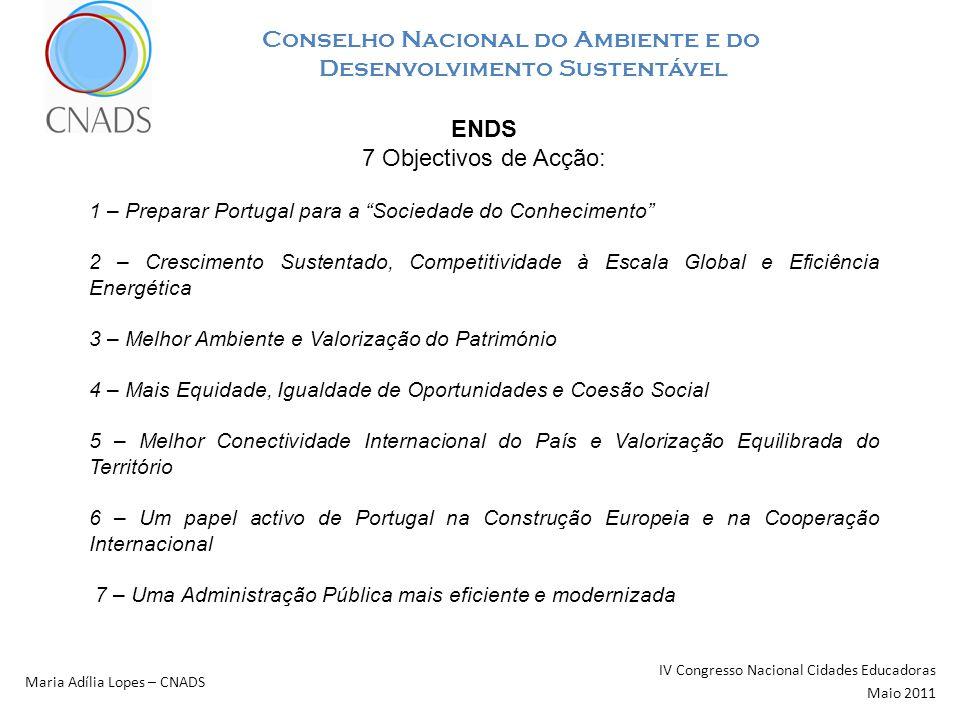 Conselho Nacional do Ambiente e do Desenvolvimento Sustentável IV Congresso Nacional Cidades Educadoras Maio 2011 Maria Adília Lopes – CNADS ENDS 7 Objectivos de Acção: 1 – Preparar Portugal para a Sociedade do Conhecimento 2 – Crescimento Sustentado, Competitividade à Escala Global e Eficiência Energética 3 – Melhor Ambiente e Valorização do Património 4 – Mais Equidade, Igualdade de Oportunidades e Coesão Social 5 – Melhor Conectividade Internacional do País e Valorização Equilibrada do Território 6 – Um papel activo de Portugal na Construção Europeia e na Cooperação Internacional 7 – Uma Administração Pública mais eficiente e modernizada