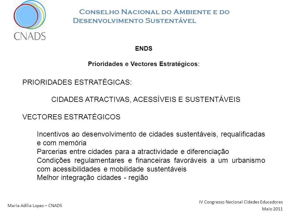 Conselho Nacional do Ambiente e do Desenvolvimento Sustentável IV Congresso Nacional Cidades Educadoras Maio 2011 Maria Adília Lopes – CNADS ENDS Prioridades e Vectores Estratégicos: PRIORIDADES ESTRATÉGICAS: CIDADES ATRACTIVAS, ACESSÍVEIS E SUSTENTÁVEIS VECTORES ESTRATÉGICOS Incentivos ao desenvolvimento de cidades sustentáveis, requalificadas e com memória Parcerias entre cidades para a atractividade e diferenciação Condições regulamentares e financeiras favoráveis a um urbanismo com acessibilidades e mobilidade sustentáveis Melhor integração cidades - região