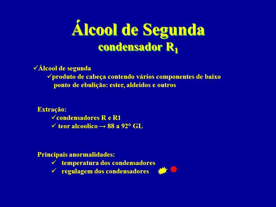 Álcool de Segunda condensador R 1  Álcool de segunda  produto de cabeça contendo vários componentes de baixo ponto de ebulição: ester, aldeidos e ou