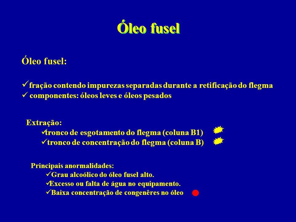 Óleo fusel Óleo fusel:  fração contendo impurezas separadas durante a retificação do flegma  componentes: óleos leves e óleos pesados Extração:  tr