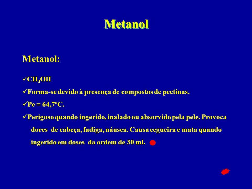 Metanol Metanol:  CH 3 OH  Forma-se devido à presença de compostos de pectinas.  Pe = 64,7ºC.  Perigoso quando ingerido, inalado ou absorvido pela