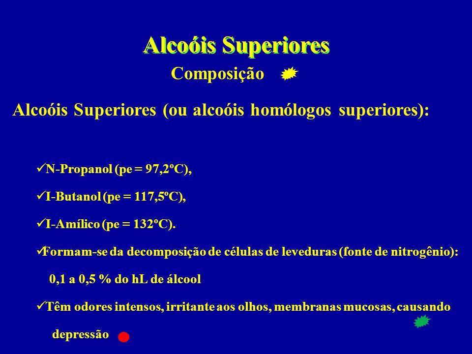 Alcoóis Superiores Alcoóis Superiores (ou alcoóis homólogos superiores):  N-Propanol (pe = 97,2ºC),  I-Butanol (pe = 117,5ºC),  I-Amílico (pe = 132