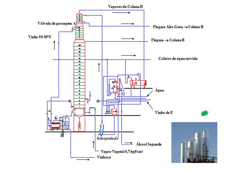 PropriedadeMétodoUnidadeEspecificação Teor alcoólico° INPM93,20 mínimo EtanolVolume %95,50 mínimo Aldeídosmg/100mL5,0 máximo Metanolmg/100mL5,0 máximo Isopropanolmg/100mL1,0 máximo Alcoóis superiores( N-propanol, Iso-butanol, N-butanol, Iso amilico, Isso-propanol) mg100mL10 máximo Ésteresmg/100mL8 máximo Acetalmg/100mL10 máximo Crotonaldeidoppmnegativo Acides ácido acético mg/mL30 máximo Benzenomg/100mLnegativo Ciclohexanomg/mLnegativo Resíduo fixomg/100mL1,50 máximo Alcalinidademg/100mLnegativo Dioxano CondutividadeµS/m pH Íon sulfatomg/kg Íon cloreto Cobremg/kg HidrocarbonetoVolume %negativo Cor ALPHA5 máximo Xilenonegativo Toluenonegativo Teste permanganatominutos10 mínimos Aspecto claro e sem material em suspensão Tabela - Especificações do Álcool Hidratado – Padrão Japão