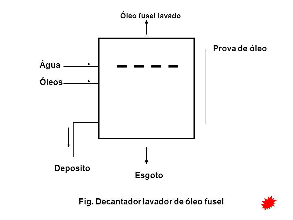 Óleo fusel lavado Óleos Prova de óleo Esgoto Água Deposito Fig. Decantador lavador de óleo fusel