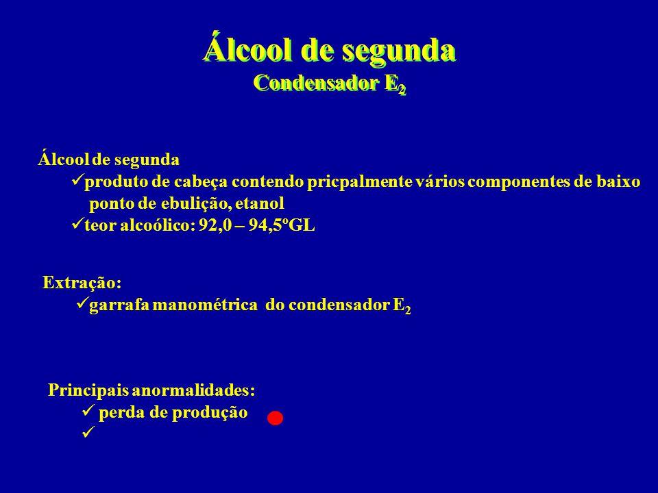Álcool de segunda Condensador E 2 Álcool de segunda  produto de cabeça contendo pricpalmente vários componentes de baixo ponto de ebulição, etanol 