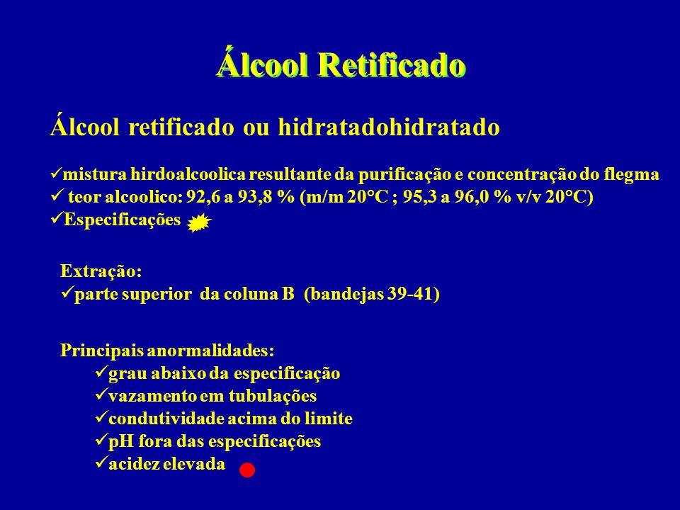 Álcool Retificado Álcool retificado ou hidratadohidratado  mistura hirdoalcoolica resultante da purificação e concentração do flegma  teor alcoolico