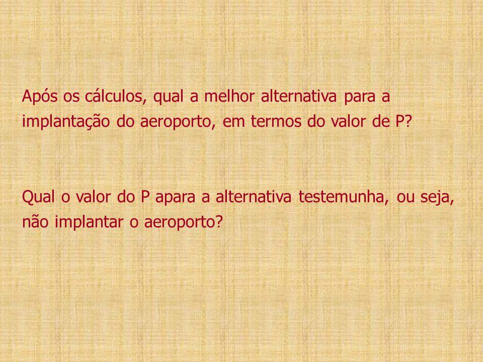 Após os cálculos, qual a melhor alternativa para a implantação do aeroporto, em termos do valor de P.