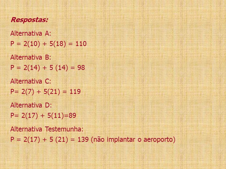 Respostas: Alternativa A: P = 2(10) + 5(18) = 110 Alternativa B: P = 2(14) + 5 (14) = 98 Alternativa C: P= 2(7) + 5(21) = 119 Alternativa D: P= 2(17) + 5(11)=89 Alternativa Testemunha: P = 2(17) + 5 (21) = 139 (não implantar o aeroporto)