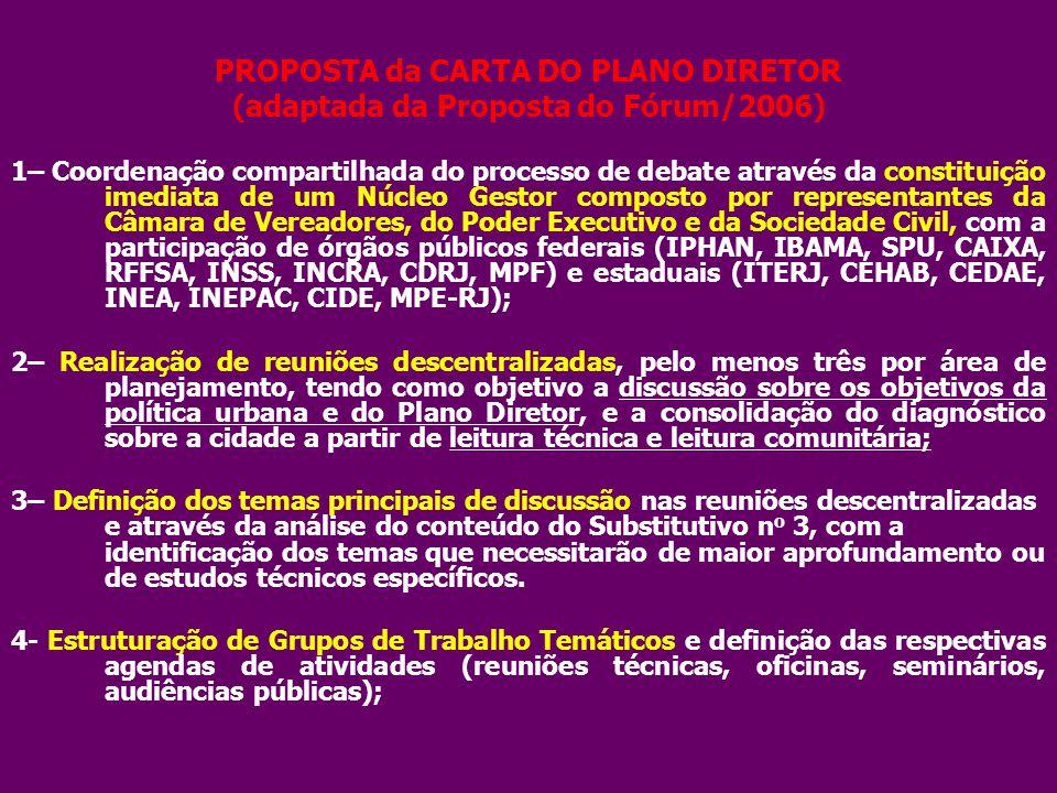 PROPOSTA da CARTA DO PLANO DIRETOR (adaptada da Proposta do Fórum/2006) 1– Coordenação compartilhada do processo de debate através da constituição ime