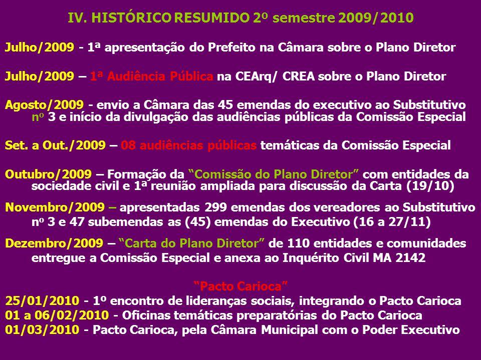 IV. HISTÓRICO RESUMIDO 2º semestre 2009/2010 Julho/2009 - 1ª apresentação do Prefeito na Câmara sobre o Plano Diretor Julho/2009 – 1ª Audiência Públic