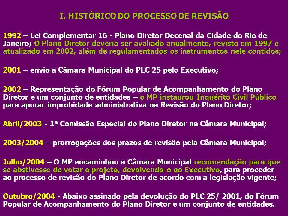 05 a 07/03/2010 - 4ª Conferência da Cidade do Rio de Janeiro (suspensa) 06/03 – realizado o painel A aplicação do Estatuto das Cidades, do Plano Diretor e a efetivação da função social da propriedade do solo urbano 22 a 26/03/2010 – Fórum Social Urbano: dia 23/03 debate O Processo de Revisão do Plano Diretor Decenal da Cidade do Rio de Janeiro 12/04/2010 – 2ª Reunião com entidades da sociedade civil sobre a Revisão Situação da votação da Revisão - está na ordem do dia em 2ª discussão RELATÓRIOS elaborados: Julho/2007 – Parecer do GATE/MPRJ com recomendações a Prefeitura Jul.