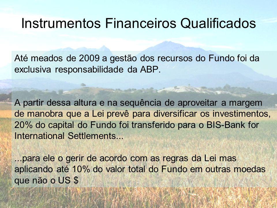 Até meados de 2009 a gestão dos recursos do Fundo foi da exclusiva responsabilidade da ABP. A partir dessa altura e na sequência de aproveitar a marge