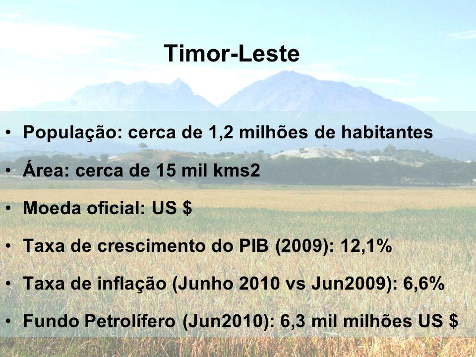 Timor-Leste •População: cerca de 1,2 milhões de habitantes •Área: cerca de 15 mil kms2 •Moeda oficial: US $ •Taxa de crescimento do PIB (2009): 12,1%