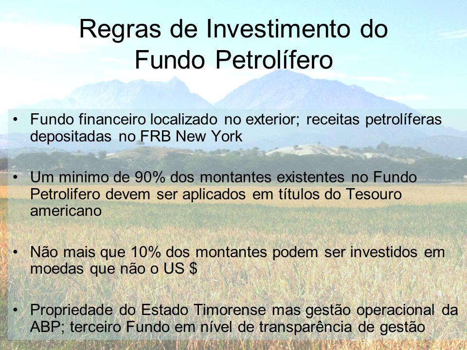 Regras de Investimento do Fundo Petrolífero •Fundo financeiro localizado no exterior; receitas petrolíferas depositadas no FRB New York •Um minimo de