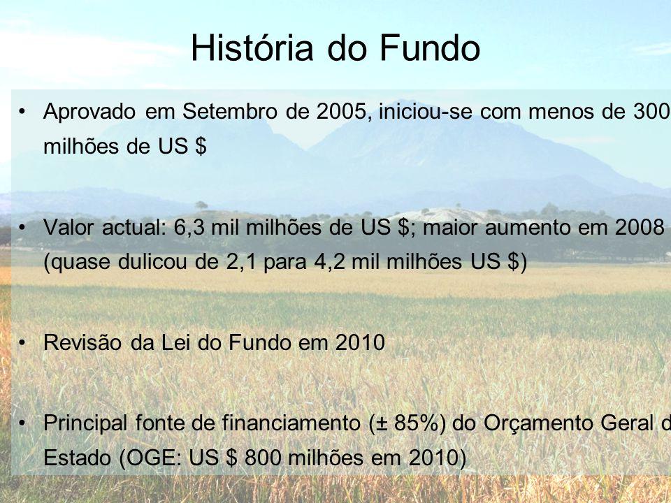 História do Fundo •Aprovado em Setembro de 2005, iniciou-se com menos de 300 milhões de US $ •Valor actual: 6,3 mil milhões de US $; maior aumento em