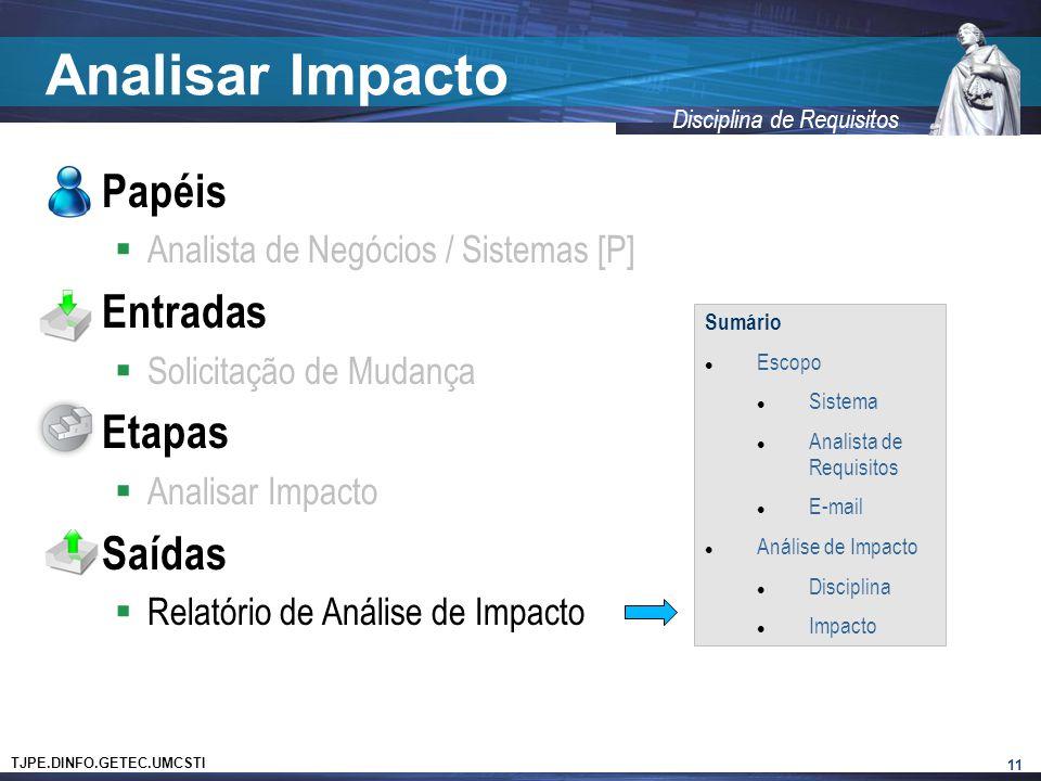 TJPE.DINFO.GETEC.UMCSTI Disciplina de Requisitos Analisar Impacto  Papéis  Analista de Negócios / Sistemas [P]  Entradas  Solicitação de Mudança 