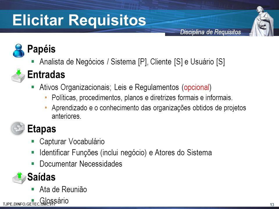 TJPE.DINFO.GETEC.UMCSTI Disciplina de Requisitos Elicitar Requisitos  Papéis  Analista de Negócios / Sistema [P], Cliente [S] e Usuário [S]  Entrad