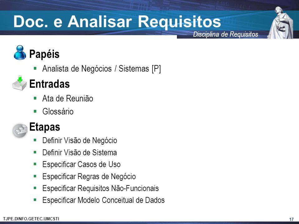 TJPE.DINFO.GETEC.UMCSTI Disciplina de Requisitos Doc. e Analisar Requisitos  Papéis  Analista de Negócios / Sistemas [P]  Entradas  Ata de Reunião