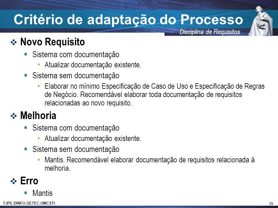 TJPE.DINFO.GETEC.UMCSTI Disciplina de Requisitos  Novo Requisito  Sistema com documentação •Atualizar documentação existente.  Sistema sem document