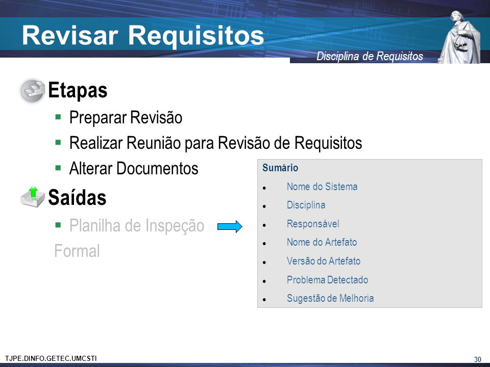 TJPE.DINFO.GETEC.UMCSTI Disciplina de Requisitos Revisar Requisitos  Etapas  Preparar Revisão  Realizar Reunião para Revisão de Requisitos  Altera