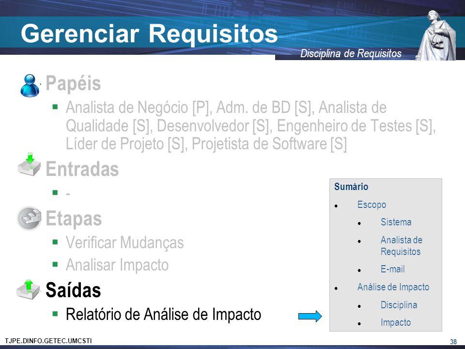 TJPE.DINFO.GETEC.UMCSTI Disciplina de Requisitos Gerenciar Requisitos  Papéis  Analista de Negócio [P], Adm. de BD [S], Analista de Qualidade [S], D