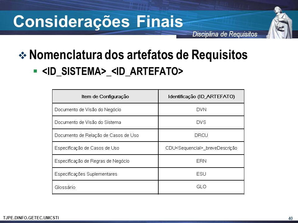 TJPE.DINFO.GETEC.UMCSTI Disciplina de Requisitos Considerações Finais  Nomenclatura dos artefatos de Requisitos  _ 40