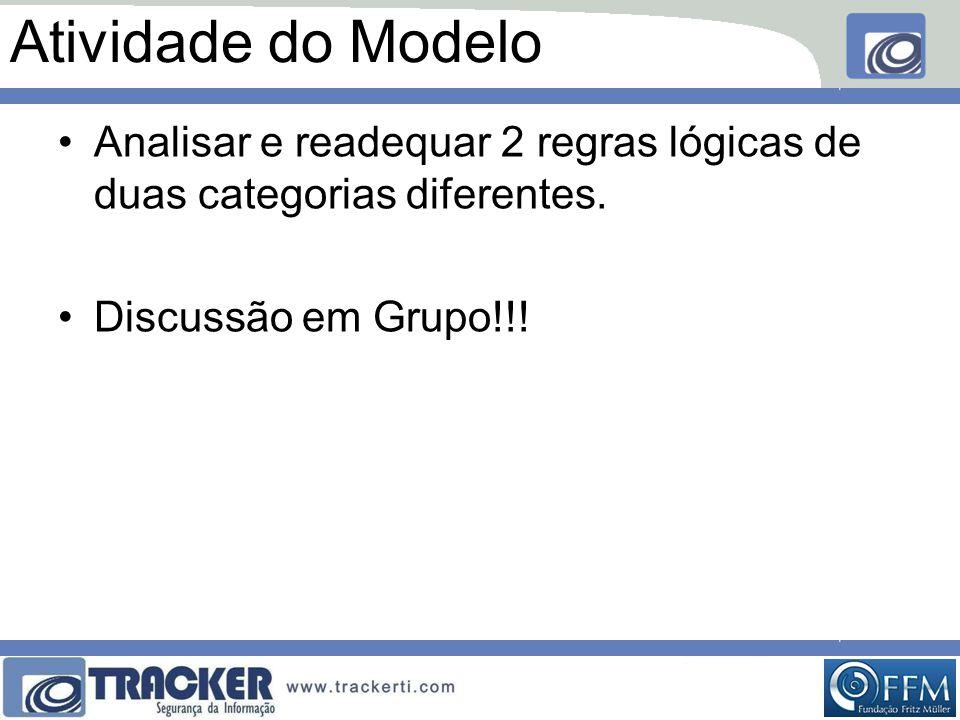 Atividade do Modelo •Analisar e readequar 2 regras lógicas de duas categorias diferentes. •Discussão em Grupo!!!
