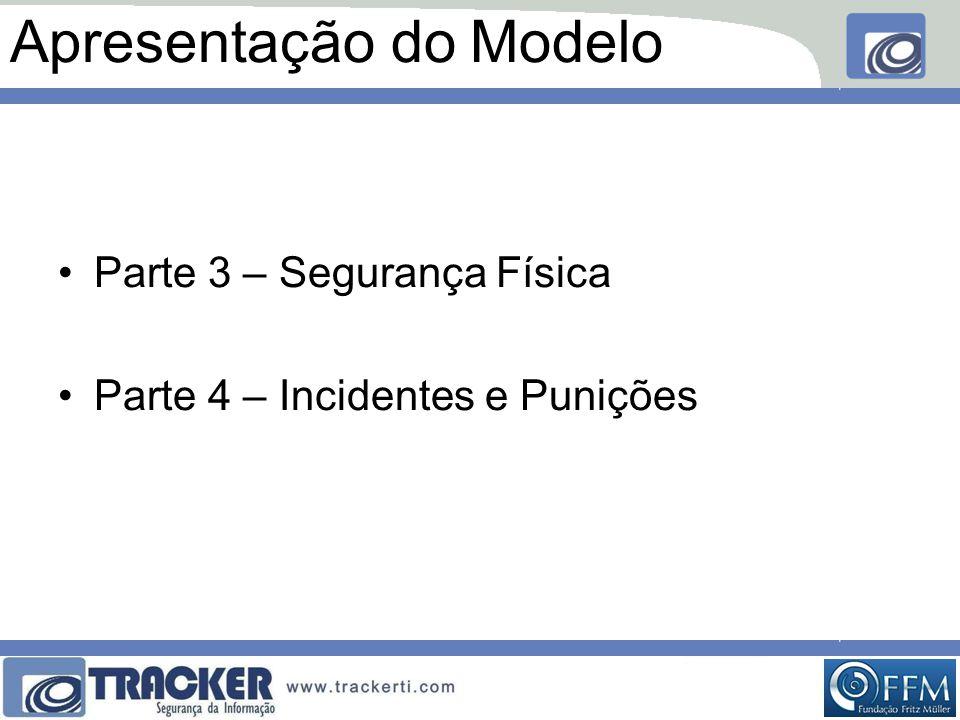 Apresentação do Modelo •Parte 3 – Segurança Física •Parte 4 – Incidentes e Punições