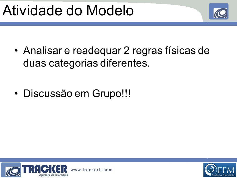 Atividade do Modelo •Analisar e readequar 2 regras físicas de duas categorias diferentes. •Discussão em Grupo!!!