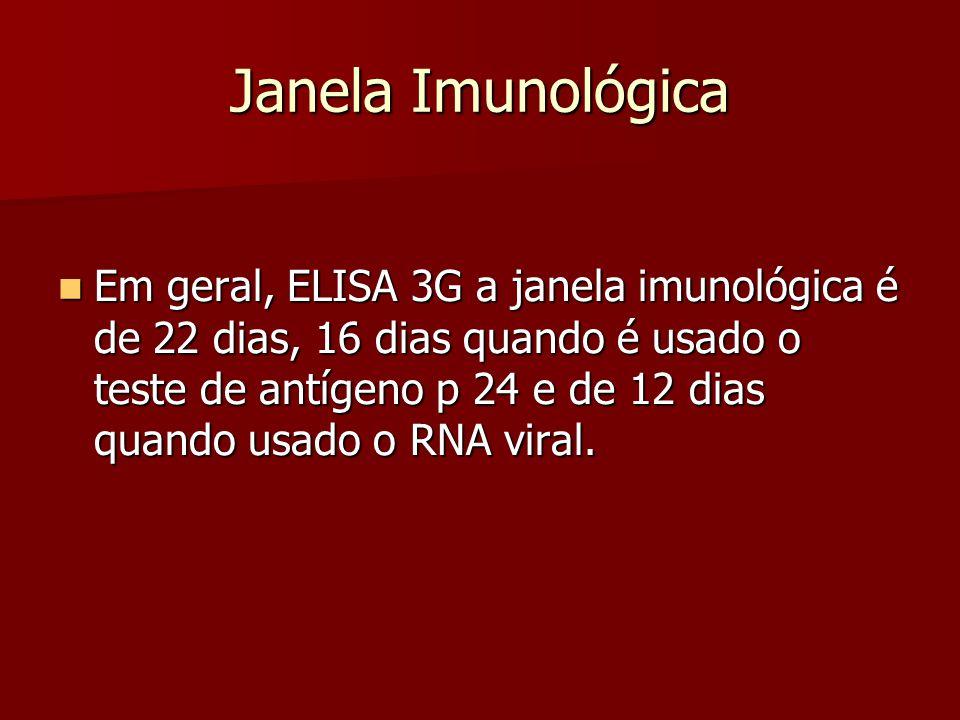 Janela Imunológica  Em geral, ELISA 3G a janela imunológica é de 22 dias, 16 dias quando é usado o teste de antígeno p 24 e de 12 dias quando usado o RNA viral.