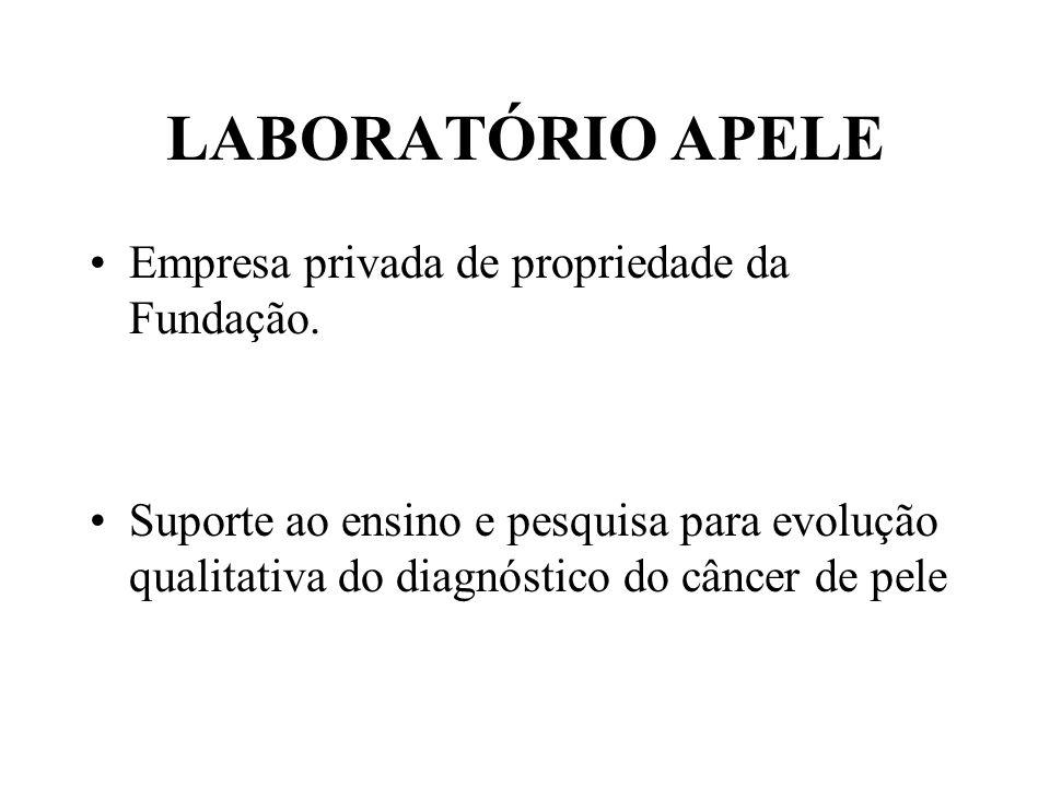 LABORATÓRIO APELE •Empresa privada de propriedade da Fundação. •Suporte ao ensino e pesquisa para evolução qualitativa do diagnóstico do câncer de pel