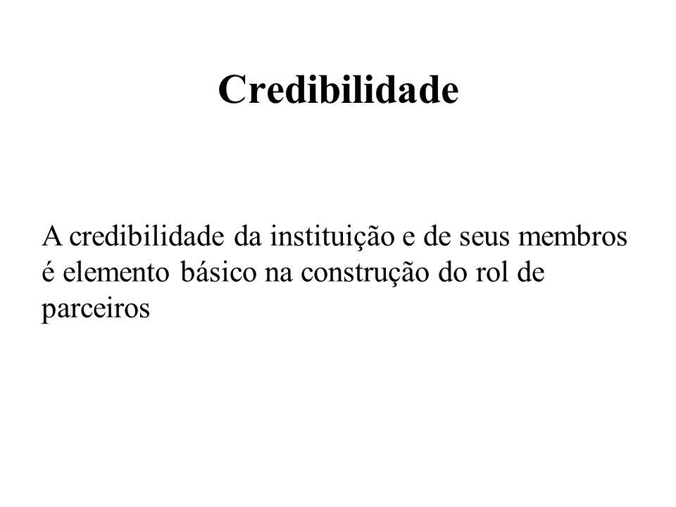 A credibilidade da instituição e de seus membros é elemento básico na construção do rol de parceiros Credibilidade